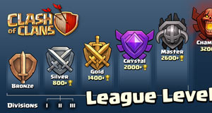 trophy leagues